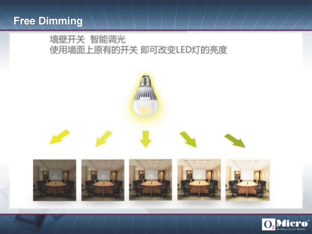 凹凸科技LED驱动微智能解决方案