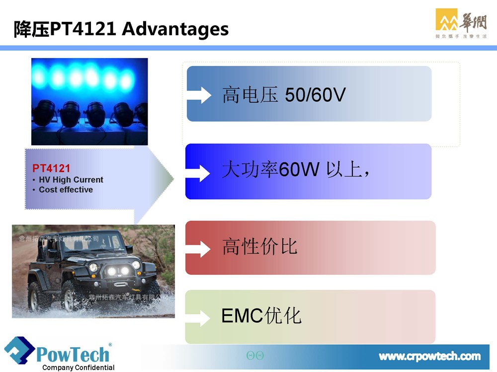 LED Plus 创新驱动解决方案